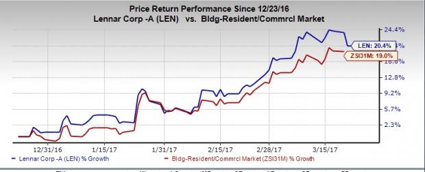 4 Reasons Why You Should Invest in Lennar (LEN) Right Now
