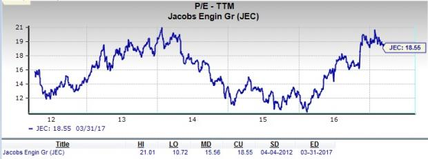 Will Jacobs Engineering Prove to be a Suitable Value Pick?