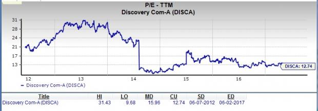Is Discovery Communications (DISCA) a Great Value Stock?