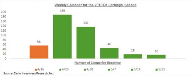 Why is the Market Unimpressed with Bank Earnings?