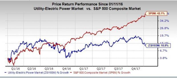 Should Value Investors Pick Exelon Corporation Exc Stock Nasdaq