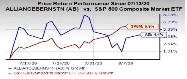 Value Investing Is Alive And Well: 5 Picks