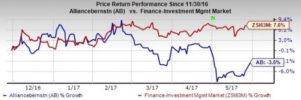 4 Reasons to Buy AllianceBernstein (AB) Stock Right Now