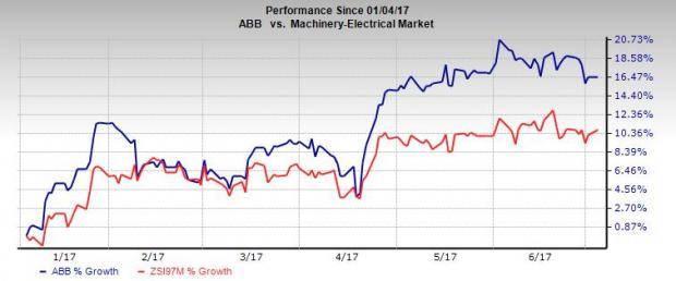 ABB Set to Buy Keymile's Business Unit, Eyes IIOT Growth
