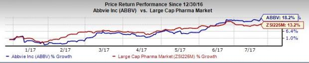 AbbVie Inc's. (ABBV) Q2 Earnings: Disappointment in Store?