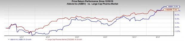 AbbVie (ABBV) Stock Hits 52-Week High: More Room to Run?