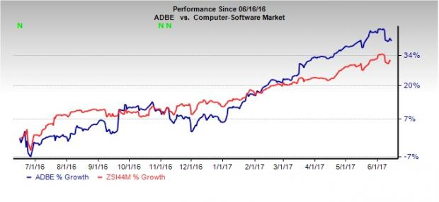 Will Adobe Systems (ADBE) Surprise Investors in Q2 Earnings?
