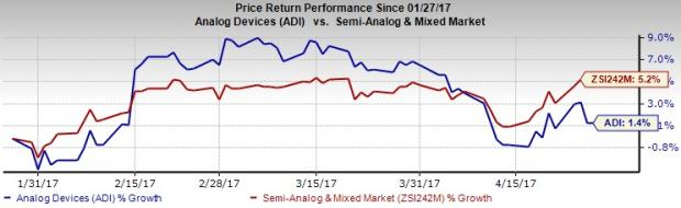 5 Semiconductor Stocks That Warrant a Closer Look
