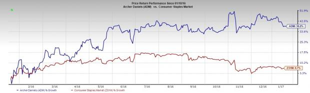Archer Daniels' Strategic Efforts Look Good: Buy the Stock