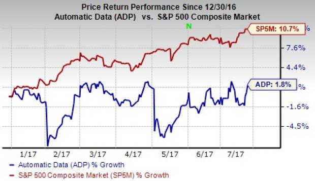 ADP Set to Report Q4 Earnings: Disappointment in Store?