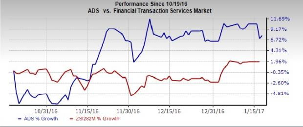 Alliance Data's (ADS) Card Business Improves in December