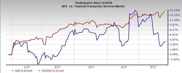 Why Alliance Data (ADS) Should Be in Your Portfolio