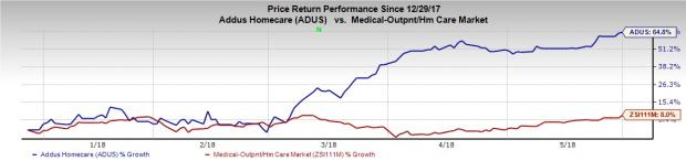 Value Stocks for Growth Investors to Enrich Portfolios: Addus HomeCare Corporation (ADUS)