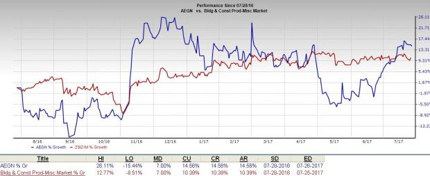 What's in Store for Aegion (AEGN) this Earnings Season?