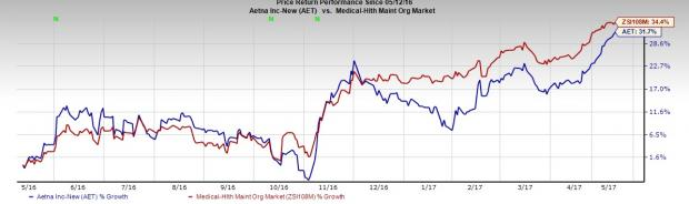 Aetna (AET) Calls it Quits on Unsustainable Public Exchanges