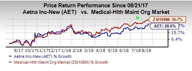 Marketnewsexchange