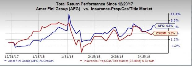 Best Insurance Stocks to Buy After Fed Rate Hike: American Financial Group Inc (AFG)