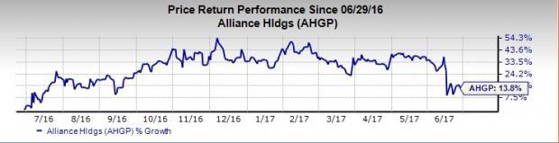 Should Alliance Holdings (AHGP) Be Part of Your Portfolio?