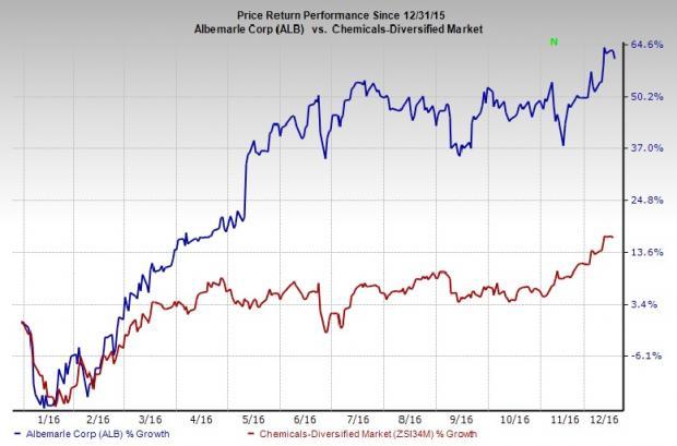 Albemarle Wraps Up Chemetall Unit Sale to BASF for $3.2B