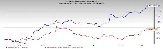 Allstate (ALL) Announces May Cat Loss, Weather Woes Linger