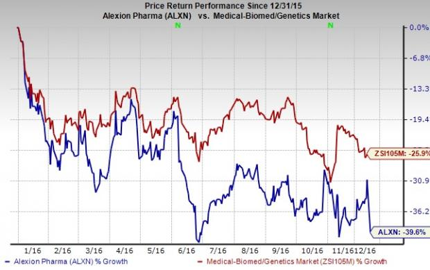 Alexion Slips to 52-Week Low as CEO, CFO Quit amid Probe