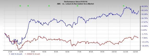 AMC Entertainment's Carmike Buyout Gets Regulatory Nod