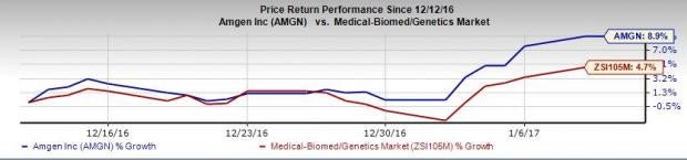 Amgen: Phase III Data on Hyperparathyroidism Drug Published