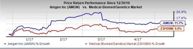 Celgene vs. Amgen: Which Stock is a Better Pick Post Q1 Earnings?