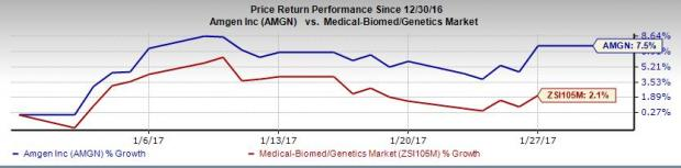 Amgen Wins Favorable CHMP Opinion for Humira Biosimilar