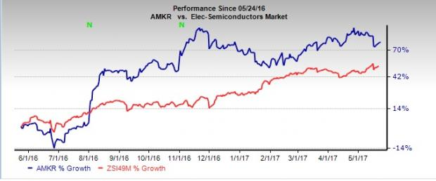 Amkor Completes Semiconductor Packaging Firm Nanium's Buyout