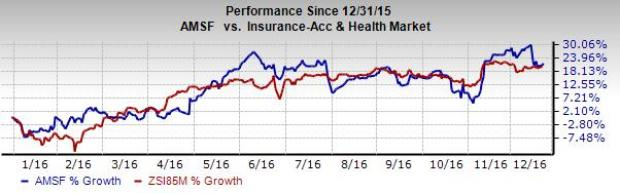 Will Rising Expenses Hamper Amerisafe's (AMSF) Growth?