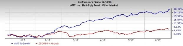 American Tower (AMT) Continues to Strengthen Global Operations
