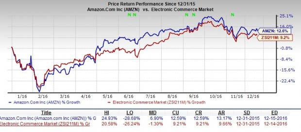 Is Amazon (AMZN) Venturing into the Trucking Business?