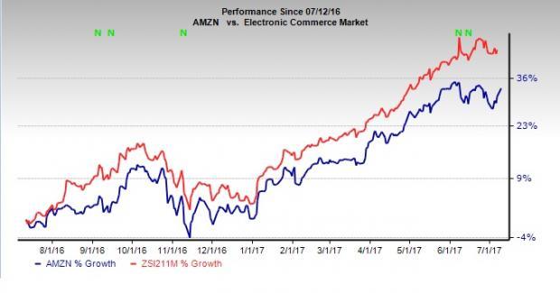 Amazon (AMZN) to Open New Orlando Facility, Add 1,500 Jobs