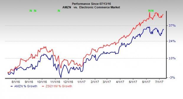 Amazon.com, Inc. (NASDAQ:AMZN) CEO Sells $699527.50 in Stock