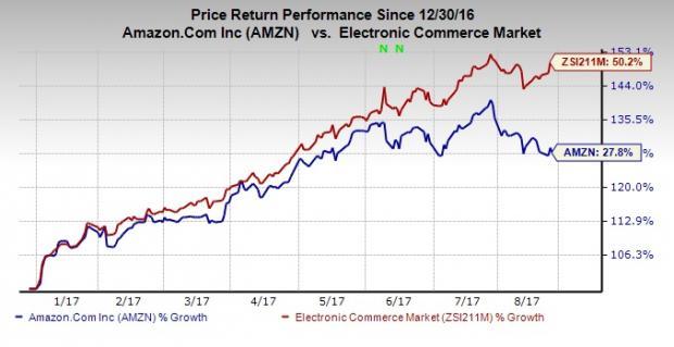 Amazon Wfm Merger Deal Clears Shareholder Regulatory Hurdle