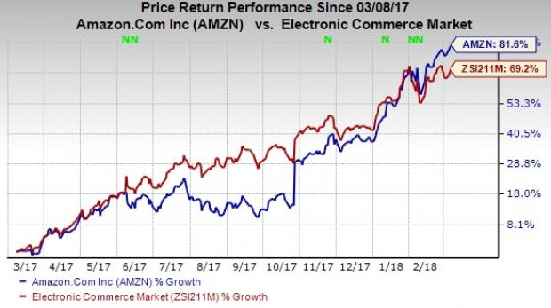 Top-Ranked Stocks That Can Make You Jeff Bezos-Like Rich: Amazon.com, Inc. (AMZN)