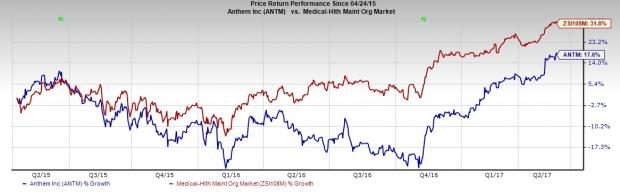 Anthem Finally Walks Away from Cigna Merger, Seeks Charges