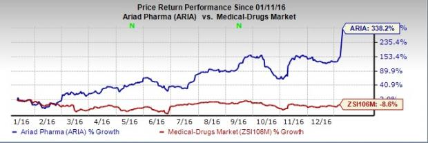 4 Stocks in Focus as Biotech M&A Hopes Surge on Takeda-ARIAD Deal