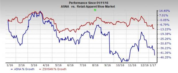 Ascena Stock Plunges on Soft Holiday Sales & Lowered View