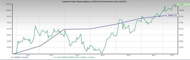 AptarGroup or Bemis: Which Stock to Buy Ahead of Q2 Earnings?