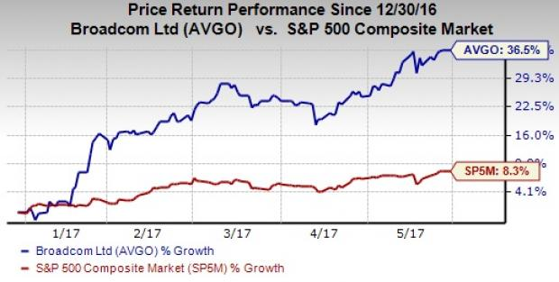 Broadcom (AVGO) to Report Q2 Results: What's in Store?