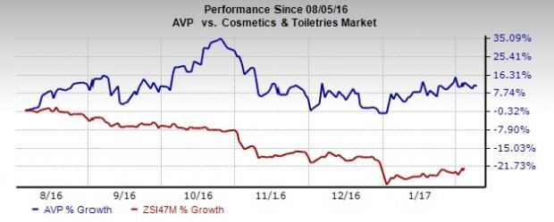 Can Avon's (AVP) Transformation Plan Drive Q4 Earnings?