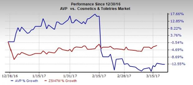Can Avon's Transformation Plans Pull it Out of Doldrums?