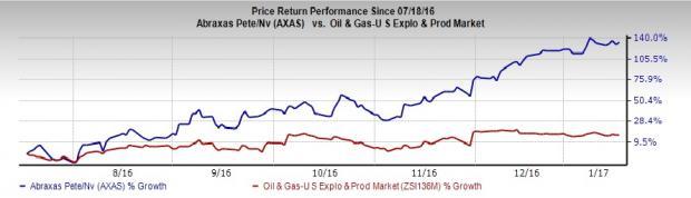 Natural Gas Futures Rally on Bullish Stockpile Draw