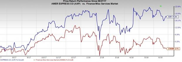 American express to offer credit card for small businesses nasdaq the us small business credit card market holds immense potential for growth a report by researchandmarkets says that small businesses are the reheart Image collections