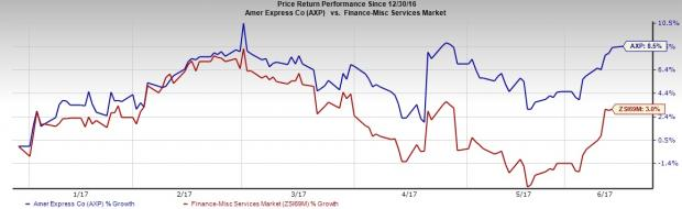 Visa Versus American Express: Which Stock Is More Lucrative?