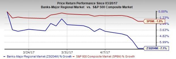 Bank Stock Roundup: JPM, WFC, C, PNC Kickstart Q1 Earnings with Optimism