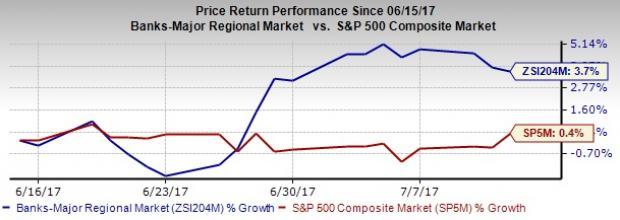 Bank Stock Roundup: Wells Fargo Restructures Business, OZRK Q2 Earnings In Line