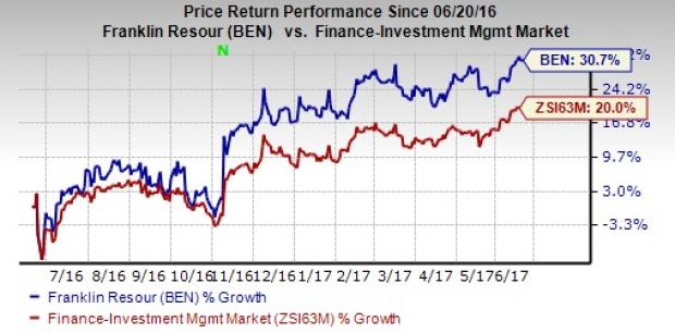 Franklin's (BEN) Cost Control Efforts on Track: Time to Buy?